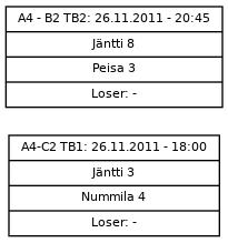 Cup graph: Karsinta - Tiebreak