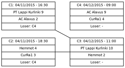 Cup graph: C (5-8)